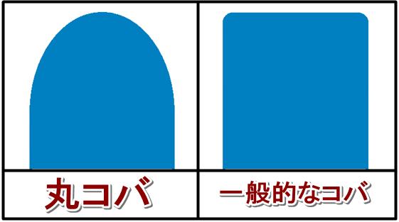 jコバ デフォルメ