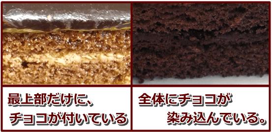 チョコレートの例