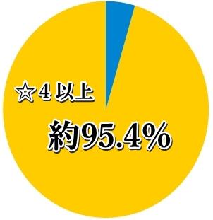 %e3%82%a2%e3%83%8b%e3%82%a2%e3%83%aa%e2%98%86%ef%bc%94%e4%bb%a5%e4%b8%8a